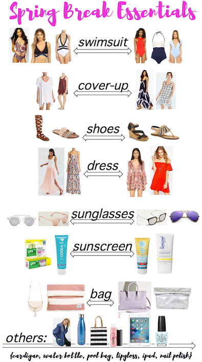 I Adore What I Love Blog // SPRING BREAK ESSENTIALS // Featured Image // www.iadorewhatilove.com #iadorewhatilove