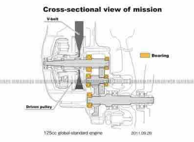 Honda Integra 700 superscooter 12