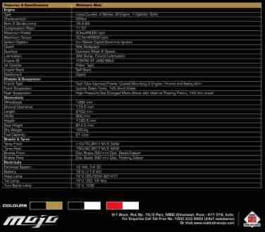 Mahindra Mojo specifications