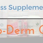 Weight Loss Supplement Glossary: Meso-Derm Cream