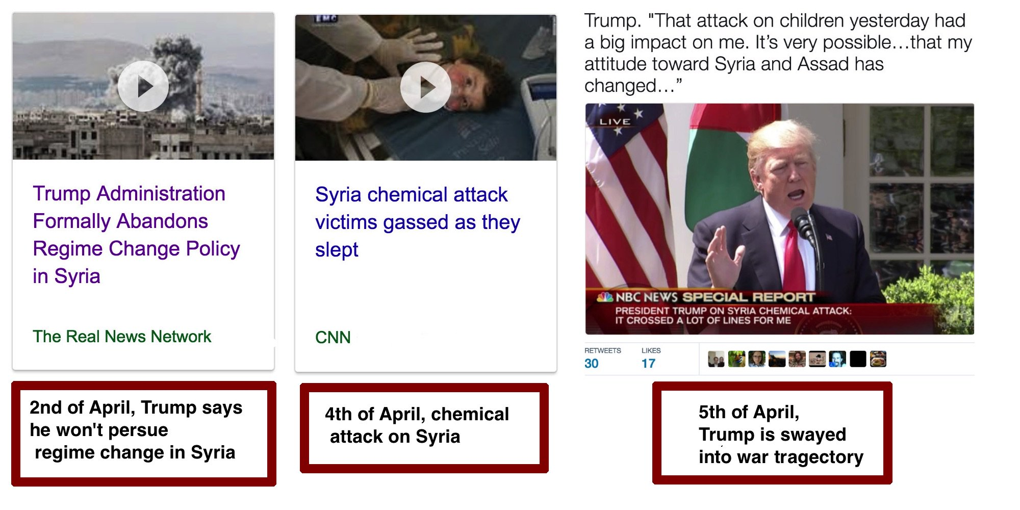 Image result for trump bombs syria, false flag