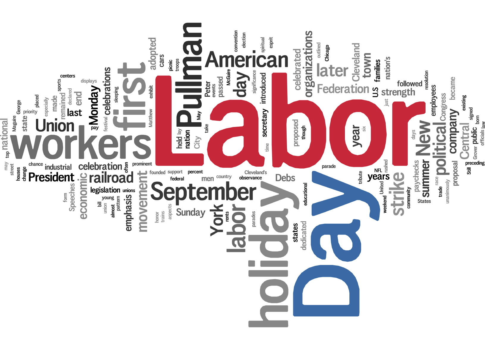 United States labor law