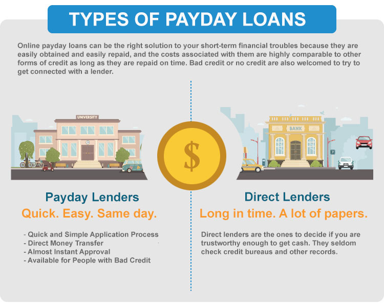 pay day financial loans 3 4 weeks payback