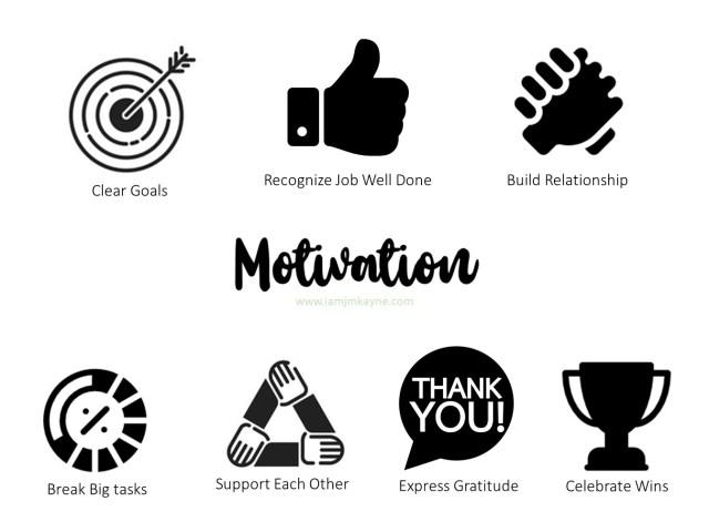 Motivation - iamjmkayne.com
