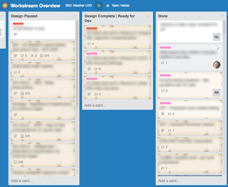 Trello for designers: how I use Trello to plan our design work