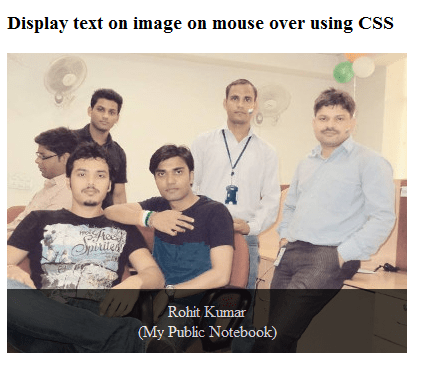 Display text on image on mouse over using CSS