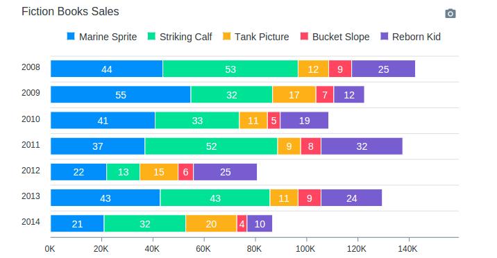 javascript-chart-plugin