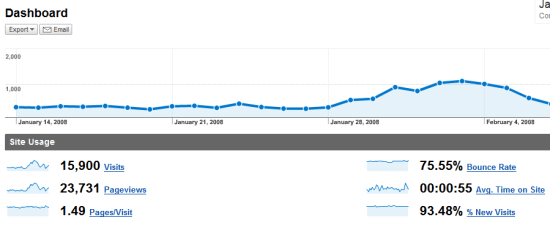 dashboard-google-analytics_1202994347218.png