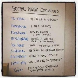 Doughnuts social media