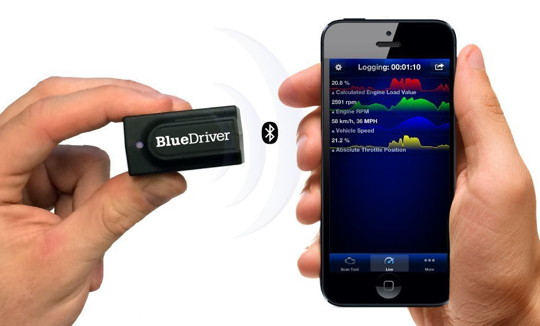 BlueDriver and App