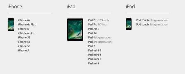 iOS-10-compatibility-list-web-iapptweak