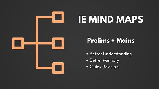 mindmaps for upsc