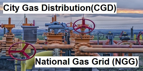 city gas distribution and national gas grid upsc essay notes mindmap