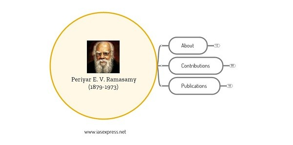 Periyar E. V. Ramasamy & Self Respect Movement – Important Personalities of Modern India