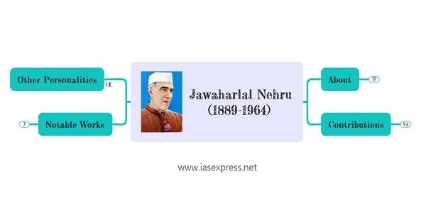 jawaharlal nehru upsc essay notes mindmap