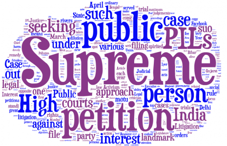 Public Interest Litigation (PIL) in India: History, Significance, Issues