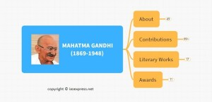 mahatma gandhi biography contributions movements upsc essay notes