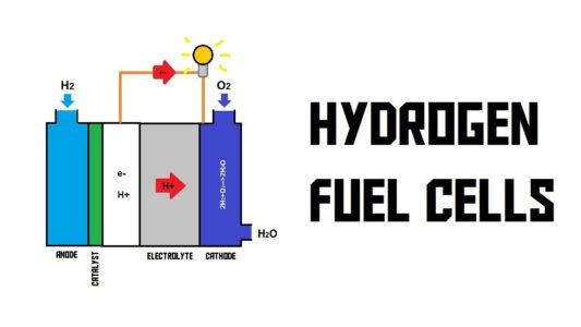 Hydrogen Fuel Cells – All you need to know