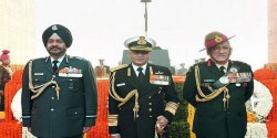 Integration of Armed Forces - Benefits, Challenges and Way Forward