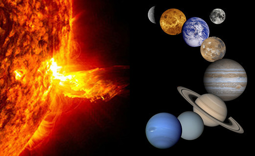Solar System Planets and Distance between Earth and Sun