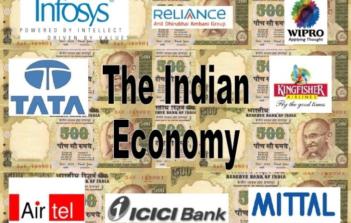 UPSC MCQs Quiz 15: Indian Economy with answers