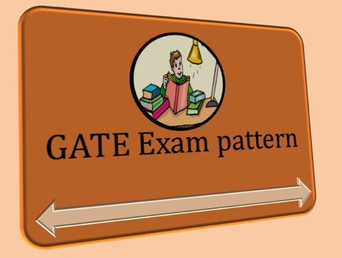 GATE Exam Pattern CSE   ECE   EEE