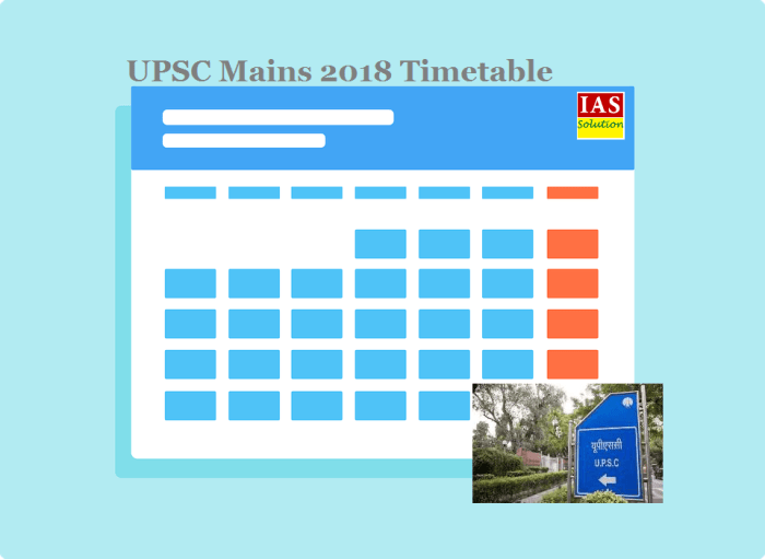 UPSC Mains 2018 Timetable