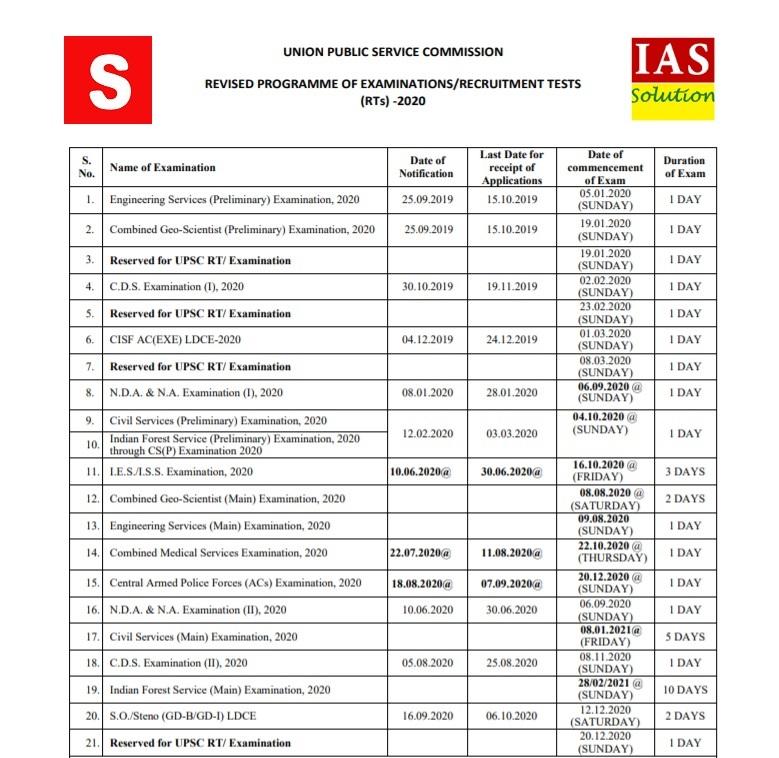 UPSC 2020 Exam Calendar