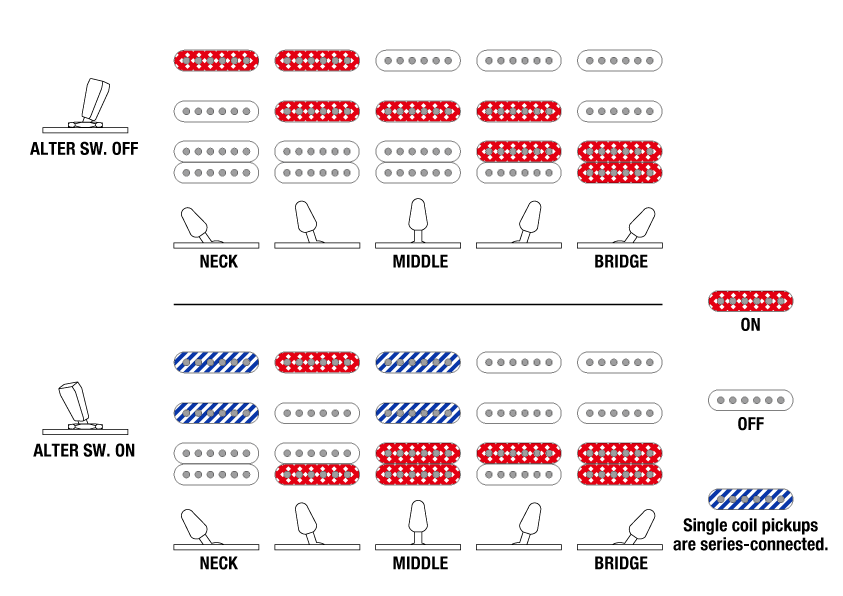 AZes40's Switching system diagram