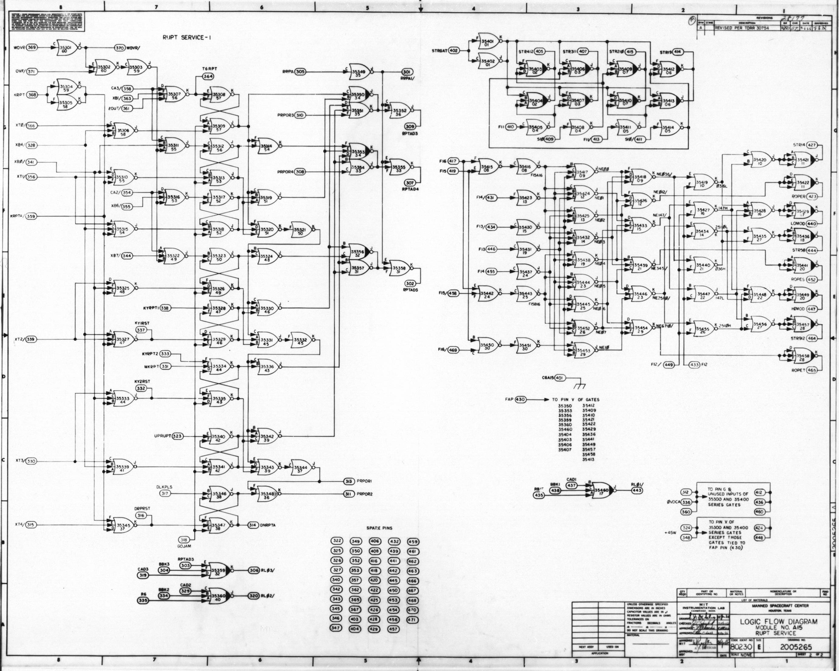 Index Of Apollo Klabs History Agc Schematics Block2 Logic