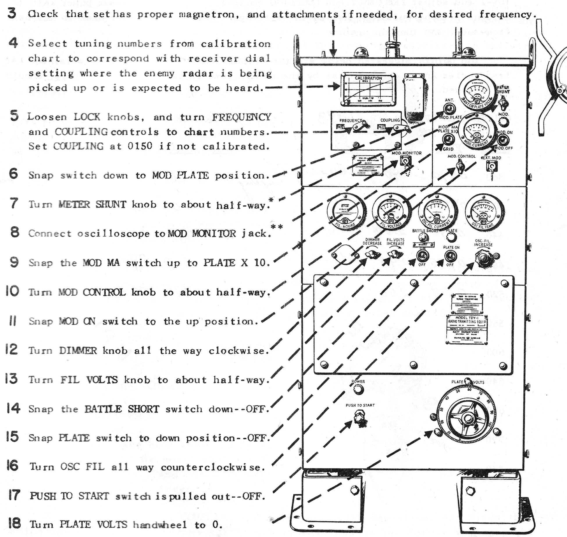 Hyperwar The Shipboard Radar Countermeasures Operator S