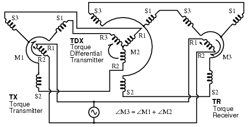 Wiring Diagram For Drum Controller Operation Of Ac Wound