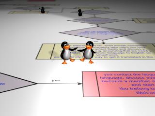 https://i1.wp.com/www.ibiblio.org/pub/Linux/docs/linux-doc-project/linuxfocus/common/images2/article344/titlepic0001.png
