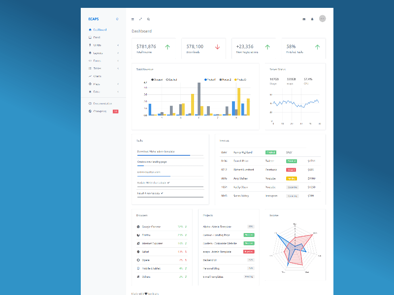 Ecaps - Admin Dashboard Template 6