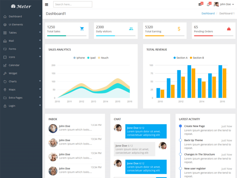 Meter – Responsive Admin Dashboard Template