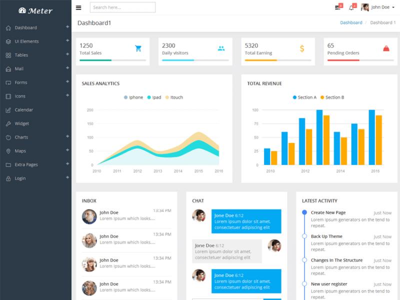 Meter - Responsive Admin Dashboard Template 7