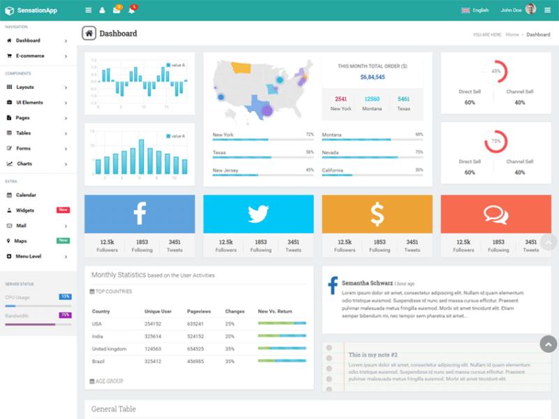 SensationApp - Bootstrap Admin Template 7
