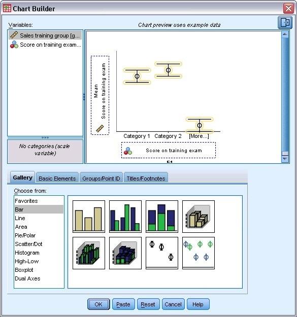 مخطط شريط خطأ بسيط يظهر على لوحة مُنشئ المخططات - تحليل التباين أحادي الاتجاه
