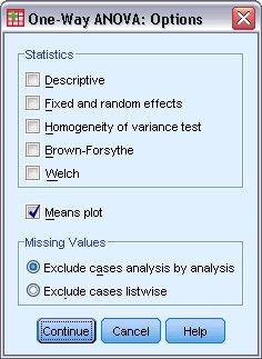 مربع حوار الخيارات لإجراء تحليل التباين أحادي الاتجاه ANOVA