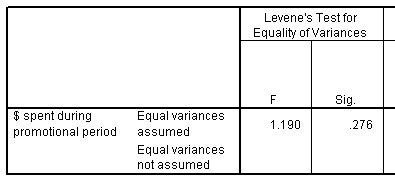 اختبارين للفرق بين المجموعتين - اختبار ت للعينات المستقلة