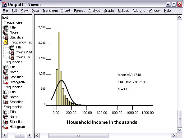 Histogram shown in Viewer - التخطيط البياني للبيانات الكمية أو بيانات القياس الكمي في SPSS