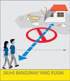 rumah rusak akibat gempa
