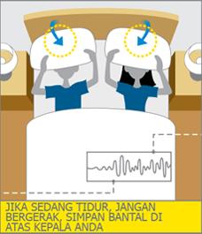 aman dari gempa
