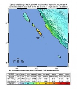 gempa bumi mentawai