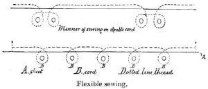 FlexibleSewing-bookbinding