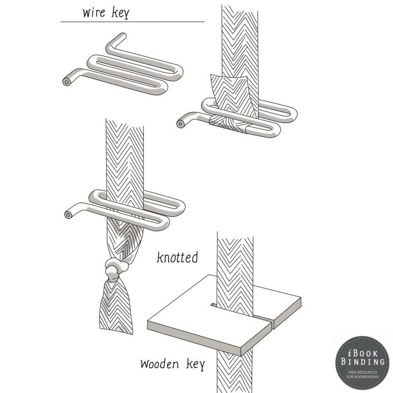 45 - Placing your Linen Tapes onto Keys Prior to Sewing