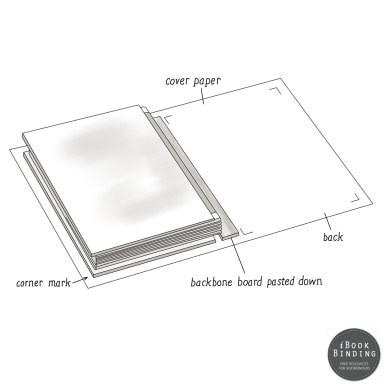 Figure 79 - Aligning the Book Cover Boards and Cover Material