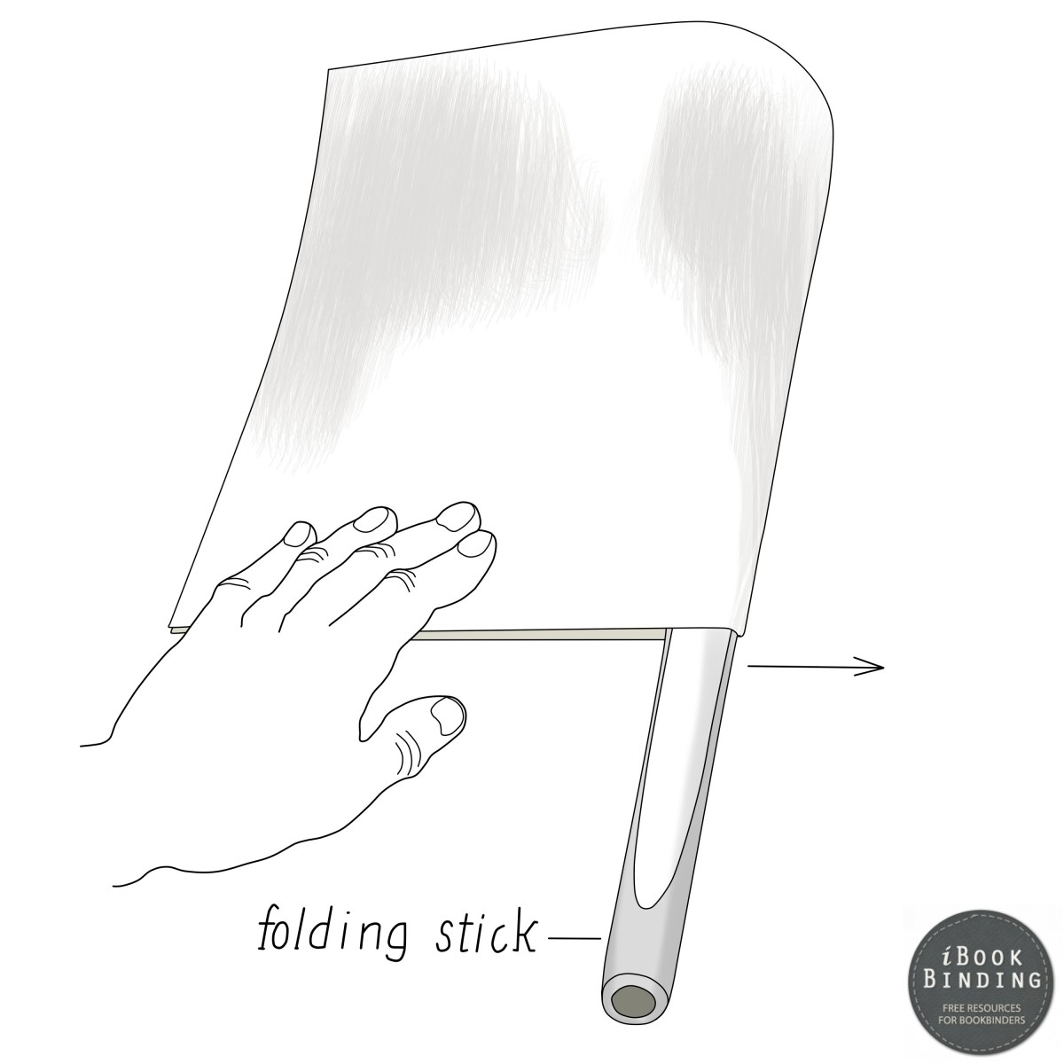 Figure 36 - Rectifying Box Formation With Folding Stick - French Fold