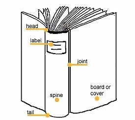 Book Anatomy (Parts of a Book) & Definitions