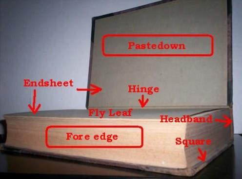 Diagram by About Book Binding - http://www.aboutbookbinding.com/anatomy/Parts-of-a-Book.html